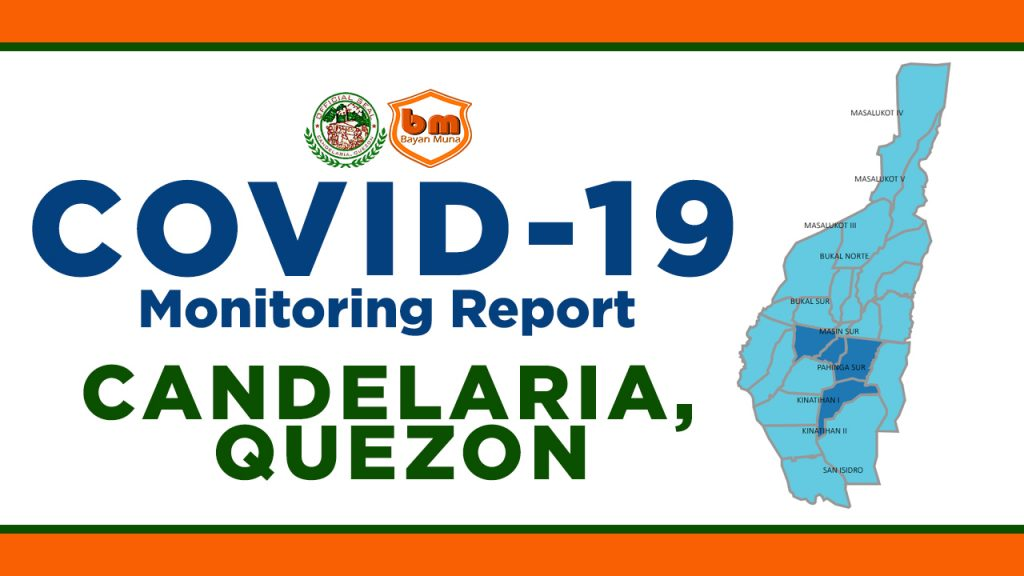 Daily COVID-19 Monitoring Report – Candelaria, Quezon